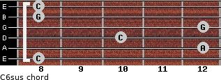 C6sus for guitar on frets 8, 12, 10, 12, 8, 8