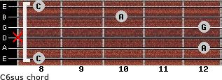 C6sus for guitar on frets 8, 12, x, 12, 10, 8