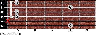C6sus for guitar on frets 8, x, 5, 5, 8, 5
