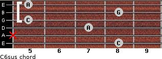 C6sus for guitar on frets 8, x, 7, 5, 8, 5