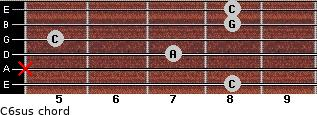 C6sus for guitar on frets 8, x, 7, 5, 8, 8