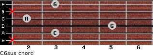 C6sus for guitar on frets x, 3, 5, 2, x, 3