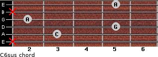 C6sus for guitar on frets x, 3, 5, 2, x, 5