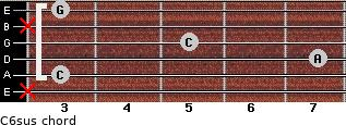 C6sus for guitar on frets x, 3, 7, 5, x, 3