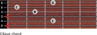C6sus for guitar on frets x, 3, x, 2, 1, 3