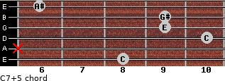 C7(+5) for guitar on frets 8, x, 10, 9, 9, 6