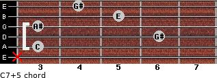 C7(+5) for guitar on frets x, 3, 6, 3, 5, 4