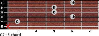C7(+5) for guitar on frets x, 3, 6, 5, 5, 6