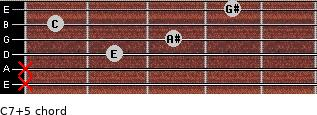 C7(+5) for guitar on frets x, x, 2, 3, 1, 4