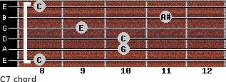 C7 for guitar on frets 8, 10, 10, 9, 11, 8