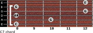 C7 for guitar on frets 8, 10, 8, 12, 8, 12