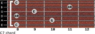 C7 for guitar on frets 8, 10, 8, 9, 11, 8
