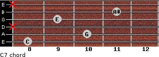 C7 for guitar on frets 8, 10, x, 9, 11, x