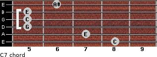 C7 for guitar on frets 8, 7, 5, 5, 5, 6