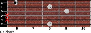 C7 for guitar on frets 8, x, x, 9, 8, 6
