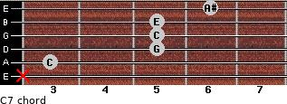 C7 for guitar on frets x, 3, 5, 5, 5, 6