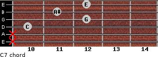C7 for guitar on frets x, x, 10, 12, 11, 12