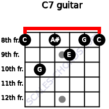 C7 for guitar on frets 8, 10, 8, 9, 8, 8