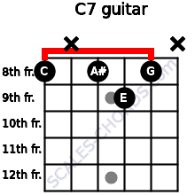 C7 for guitar on frets 8, x, 8, 9, 8, x