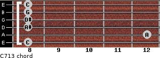 C-7/13 for guitar on frets 8, 12, 8, 8, 8, 8