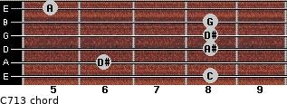 C-7/13 for guitar on frets 8, 6, 8, 8, 8, 5