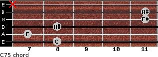 C7(-5) for guitar on frets 8, 7, 8, 11, 11, x