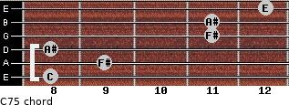C7(-5) for guitar on frets 8, 9, 8, 11, 11, 12