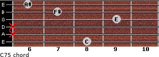 C7(-5) for guitar on frets 8, x, x, 9, 7, 6