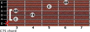 C7(-5) for guitar on frets x, 3, 4, 3, 5, 6