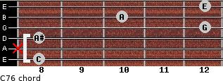 C7/6 for guitar on frets 8, x, 8, 12, 10, 12