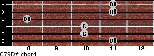 C-7\9\D# for guitar on frets 11, 10, 10, 8, 11, 11