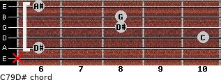 C-7\9\D# for guitar on frets x, 6, 10, 8, 8, 6