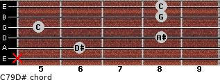 C-7\9\D# for guitar on frets x, 6, 8, 5, 8, 8