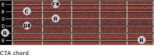 Cº7/A for guitar on frets 5, 0, 1, 2, 1, 2