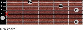 Cº7/A for guitar on frets 5, 0, x, 5, 4, 2