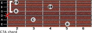 Cº7/A for guitar on frets 5, 3, x, 2, 4, 2