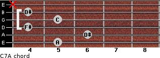 Cº7/A for guitar on frets 5, 6, 4, 5, 4, x