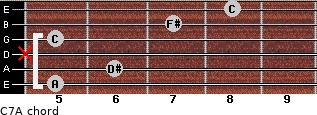 Cº7/A for guitar on frets 5, 6, x, 5, 7, 8