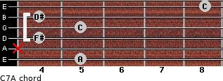 Cº7/A for guitar on frets 5, x, 4, 5, 4, 8
