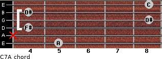 Cº7/A for guitar on frets 5, x, 4, 8, 4, 8