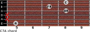 Cº7/A for guitar on frets 5, x, x, 8, 7, 8
