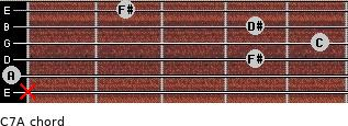 Cº7/A for guitar on frets x, 0, 4, 5, 4, 2