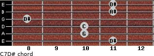 C-7\D# for guitar on frets 11, 10, 10, 8, 11, 11