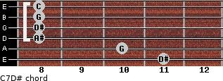 C-7\D# for guitar on frets 11, 10, 8, 8, 8, 8