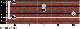 C-7\D# for guitar on frets x, 6, 10, 8, 8, 6