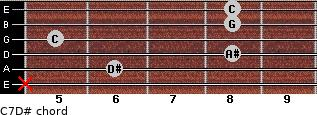 C-7\D# for guitar on frets x, 6, 8, 5, 8, 8