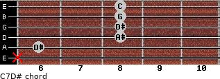 C-7\D# for guitar on frets x, 6, 8, 8, 8, 8