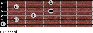 C7\E for guitar on frets 0, 1, 2, 3, 1, 3