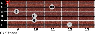 C7\E for guitar on frets 12, 10, 10, 9, 11, x