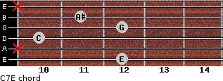 C7\E for guitar on frets 12, x, 10, 12, 11, x